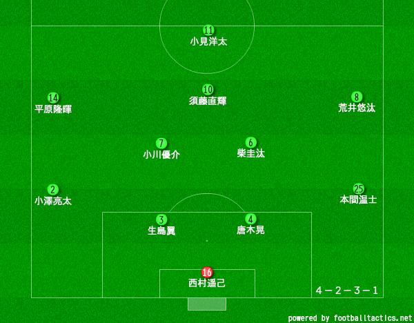 選抜 サッカー 2021 高校 日本 FUJI XEROX