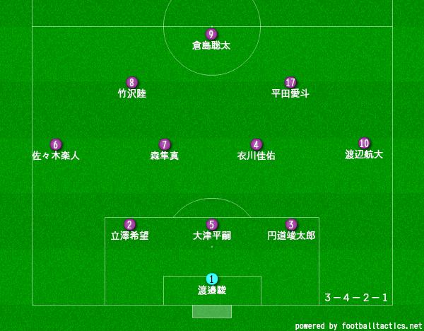 石川 学 法